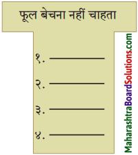 Maharashtra Board Class 10 Hindi Solutions Chapter 8 अपनी गंध नहीं बेचूँगा 1