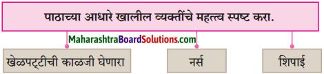 Maharashtra Board Class 10 Marathi Solutions Chapter 10 आप्पांचे पत्र 1
