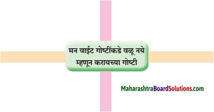 Maharashtra Board Class 10 Marathi Solutions Chapter 12 भरतवाक्य 2