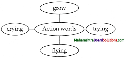 Maharashtra Board Class 6 English Solutions Chapter 1.1 Don't Give Up! 1