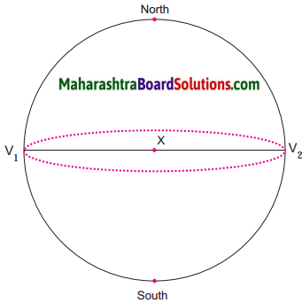 Maharashtra Board Class 6 Geography Solutions Chapter 1 The Earth and the Graticule 3
