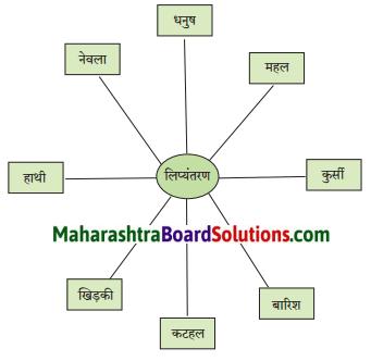 Maharashtra Board Class 6 Hindi Solutions Chapter 4 साेना और लोहा 6