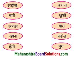Maharashtra Board Class 6 Hindi Solutions Chapter 8 जन्मदिन 2
