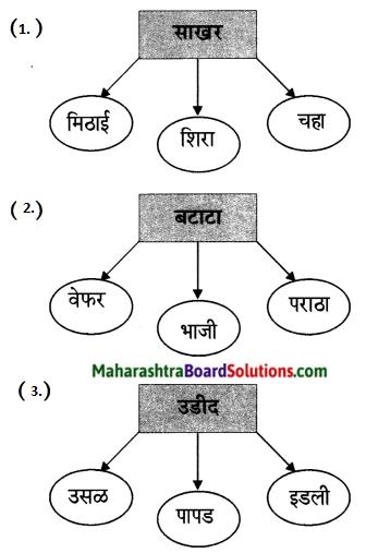Maharashtra Board Class 6 Marathi Solutions Chapter 13 मोठी आई 7