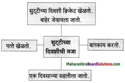 Maharashtra Board Class 6 Marathi Solutions Chapter 2 माझा अनुभव 1