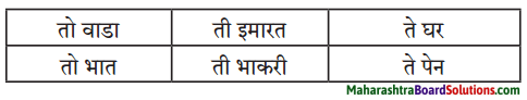 Maharashtra Board Class 6 Marathi Solutions Chapter 5 सुगरणीचे घरटे 6