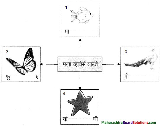 Maharashtra Board Class 6 Marathi Solutions Chapter 6 हे खरे खरे व्हावे 11