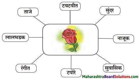 Maharashtra Board Class 6 Marathi Solutions Chapter 8 कुंदाचे साहस 5