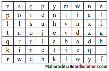 Maharashtra Board Class 6 Science Solutions Chapter 11 Work and Energy 1