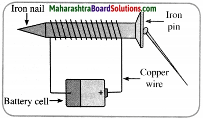 Maharashtra Board Class 6 Science Solutions Chapter 15 Fun with Magnets 3