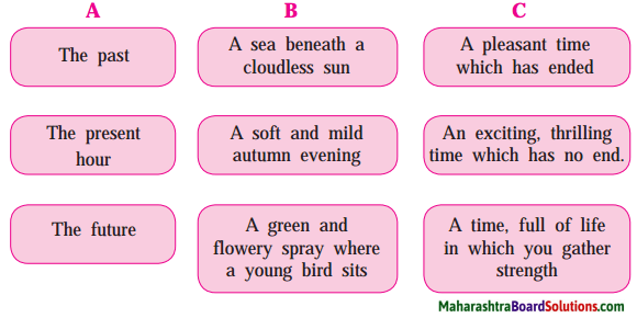Maharashtra Board Class 7 English Solutions Chapter 1.1 Past, Present, Future 1