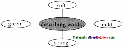 Maharashtra Board Class 7 English Solutions Chapter 1.1 Past, Present, Future 2