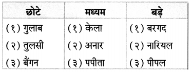 Maharashtra Board Class 7 Hindi Solutions Chapter 2 फूल और काँटे 6