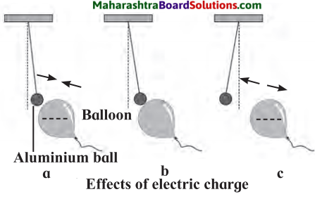 Maharashtra Board Class 7 Science Solutions Chapter 8 Static Electricity 2