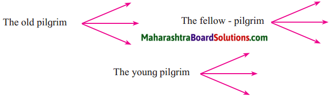 Maharashtra Board Class 8 English Solutions Chapter 1.3 The Pilgrim 2