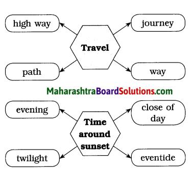 Maharashtra Board Class 8 English Solutions Chapter 1.3 The Pilgrim 7