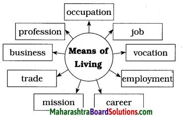 Maharashtra Board Class 8 English Solutions Chapter 2.1 Vocation 2