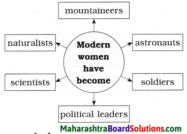 Maharashtra Board Class 8 English Solutions Chapter 2.2 Nature Created Man and Woman as Equals 4