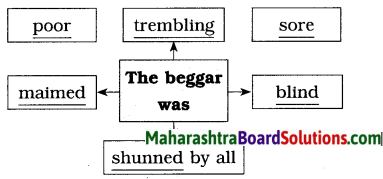 Maharashtra Board Class 8 English Solutions Chapter 3.1 The Plate of Gold 7