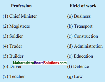 Maharashtra Board Class 8 English Solutions Chapter 4.3 The Bees 1