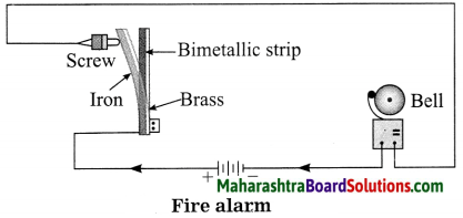 Maharashtra Board Class 8 Science Solutions Chapter 14 Measurement and Effects of Heat 24