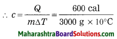Maharashtra Board Class 8 Science Solutions Chapter 14 Measurement and Effects of Heat 7