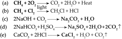 Maharashtra Board Class 9 Science Solutions Chapter 13 Carbon An Important Element 1