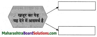 Maharashtra Board Class 10 Hindi Lokvani Solutions Chapter 4 जिन ढूँढ़ा 10