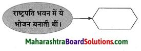 Maharashtra Board Class 10 Hindi Lokvani Solutions Chapter 5 अनोखे राष्ट्रपति 34