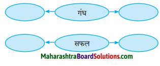 Maharashtra Board Class 10 Hindi Solutions Chapter 1 सोंधी सुगंध 3