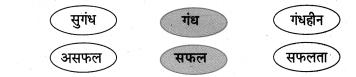 Maharashtra Board Class 10 Hindi Solutions Chapter 1 सोंधी सुगंध 5