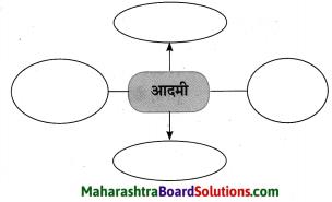 Maharashtra Board Class 10 Hindi Solutions Chapter 2 खोया हुआ आदमी 27