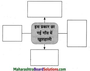 Maharashtra Board Class 10 Hindi Solutions Chapter 2 खोया हुआ आदमी 37