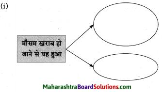Maharashtra Board Class 10 Hindi Solutions Chapter 2 खोया हुआ आदमी 38