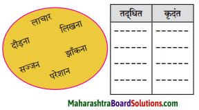 Maharashtra Board Class 10 Hindi Solutions Chapter 3 सफर का साथी और सिरदर्द 2