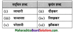 Maharashtra Board Class 10 Hindi Solutions Chapter 3 सफर का साथी और सिरदर्द 5