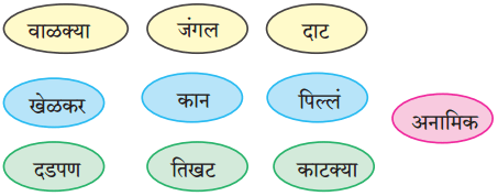 Maharashtra Board Class 10 Marathi Aksharbharati Solutions Chapter 11 जंगल डायरी 1