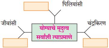 Maharashtra Board Class 10 Marathi Aksharbharati Solutions Chapter 2.2 संतवाणी योगी सर्वकाळ सुखदाता-संत एकनाथ 1