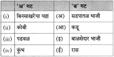 Maharashtra Board Class 10 Marathi Aksharbharati Solutions Chapter 4 उपास 16