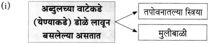Maharashtra Board Class 10 Marathi Aksharbharati Solutions Chapter 6 चुडीवाला 9