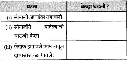 Maharashtra Board Class 10 Marathi Solutions Chapter 17 सोनाली 23