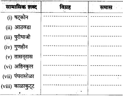 Maharashtra Board Class 10 Marathi Solutions Chapter 20 सर्व विश्वचि व्हावे सुखी 19
