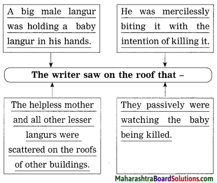Maharashtra Board Class 10 My English Coursebook Solutions Chapter 1.2 An Encounter of a Special Kind 18