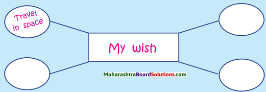 Maharashtra Board Class 10 My English Coursebook Solutions Chapter 2.1 You Start Dying Slowly 4