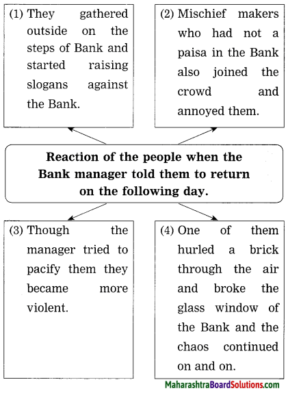 Maharashtra Board Class 10 My English Coursebook Solutions Chapter 2.2 The Boy who Broke The Bank 9