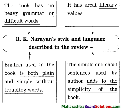 Maharashtra Board Class 10 My English Coursebook Solutions Chapter 2.5 Book Review - Swami and Friends 6