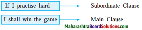 Maharashtra Board Class 10 My English Coursebook Solutions Chapter 3.1 If 5