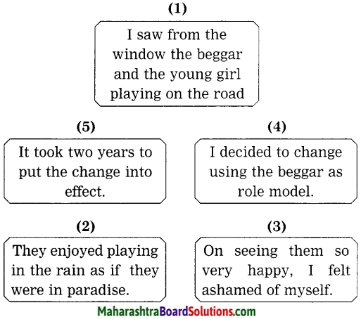 Maharashtra Board Class 10 My English Coursebook Solutions Chapter 3.2 A Lesson in Life from a Beggar 7