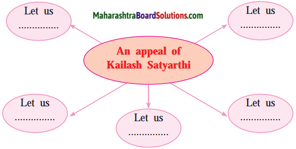 Maharashtra Board Class 10 My English Coursebook Solutions Chapter 3.4 Let us March 4