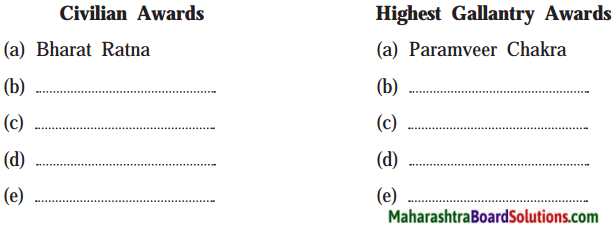 Maharashtra Board Class 10 My English Coursebook Solutions Chapter 3.4 Let us March 6